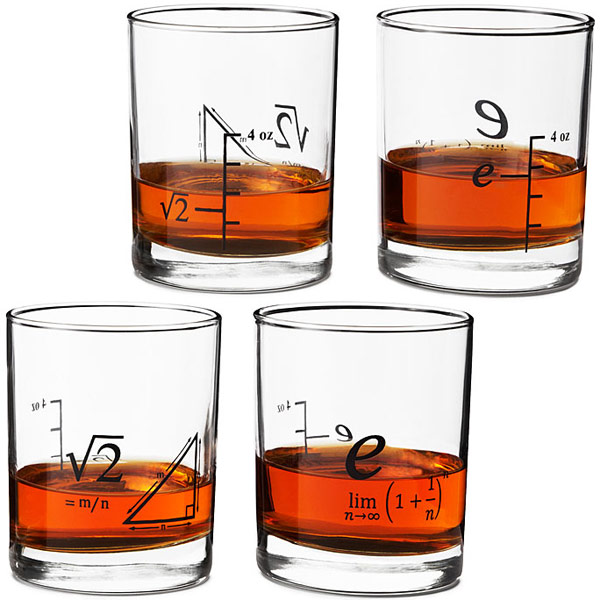 Math-Drinking-Glass-Set