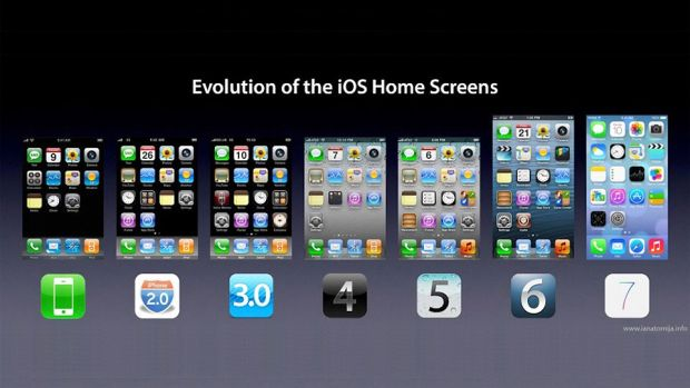 The-Evolution-of-the-iPhone-Home-Screen-mini